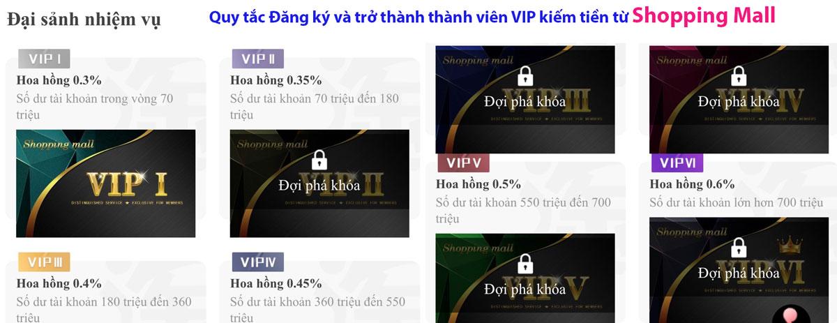Quy tắc Đăng ký và trở thành thành viên VIP kiếm tiền từ Shopping Mall